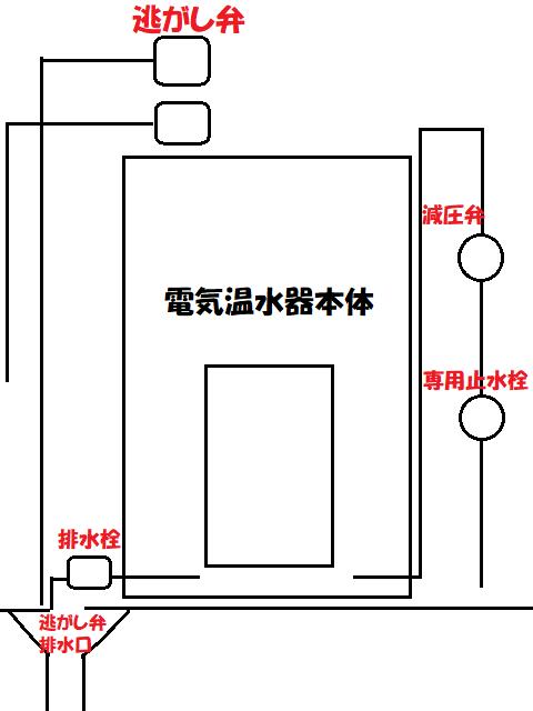 【画像】電気温水器図説
